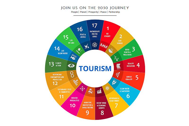 El turismo, un aliado para conseguir los Objetivos de Desarrollo Sostenible